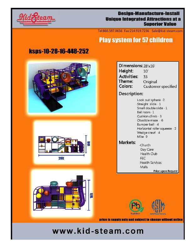 Indoor Playground Design: Budget: $29,000-$60,000 Ages: 3-12