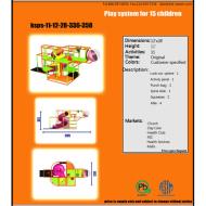 Indoor Playground Design: Budget: $22,000-$36,000 Ages: 0-12